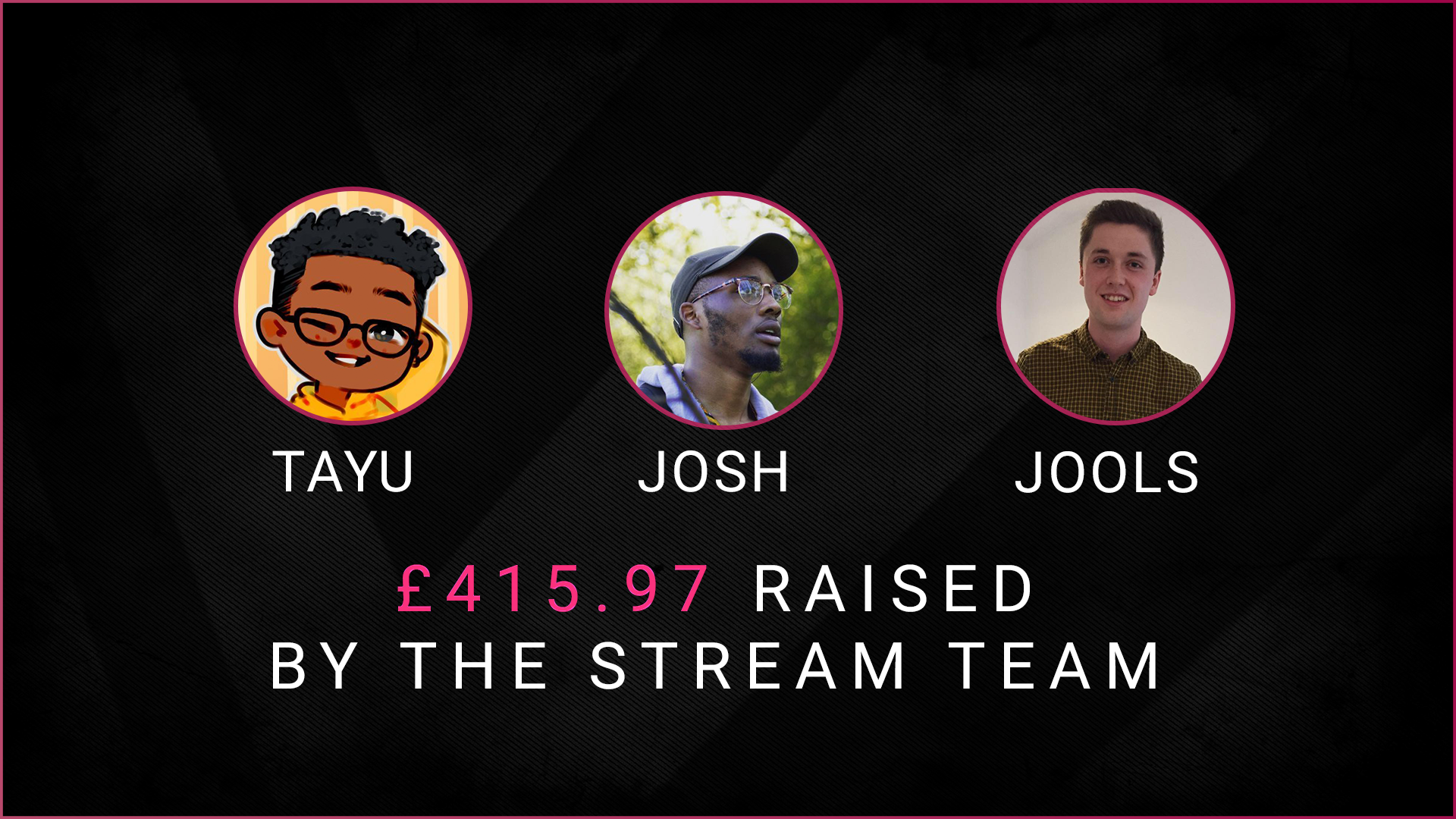 #BlackLivesMatter Charity Streams raise £415.97